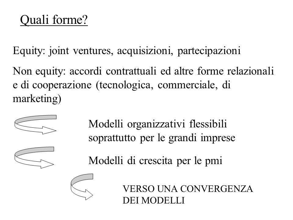Quali forme Equity: joint ventures, acquisizioni, partecipazioni