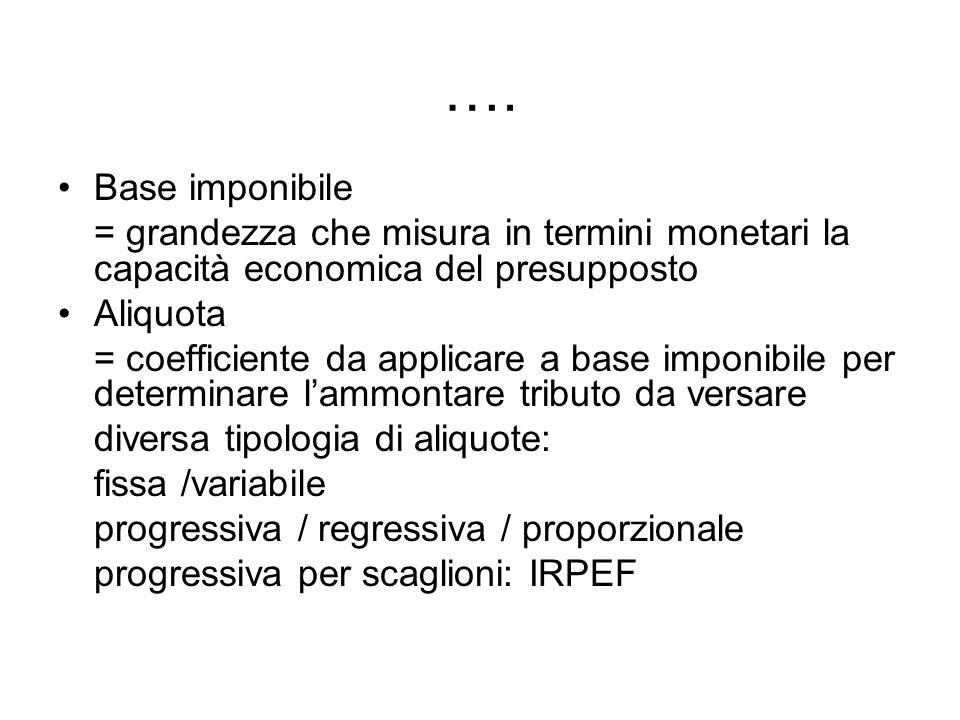 …. Base imponibile. = grandezza che misura in termini monetari la capacità economica del presupposto.