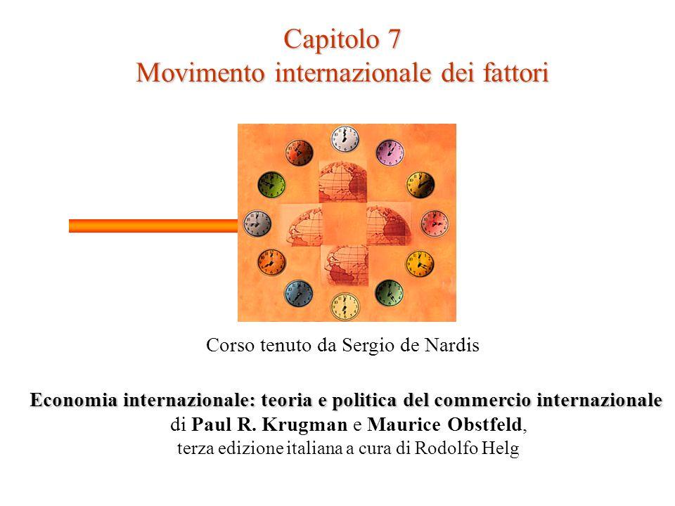 Movimento internazionale dei fattori