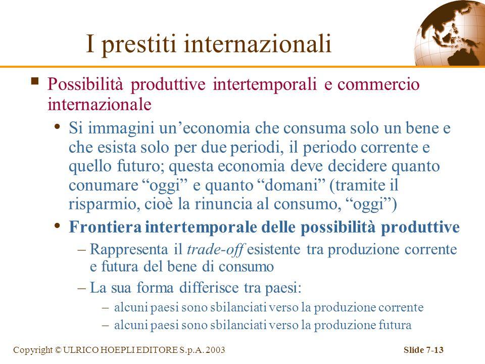 I prestiti internazionali