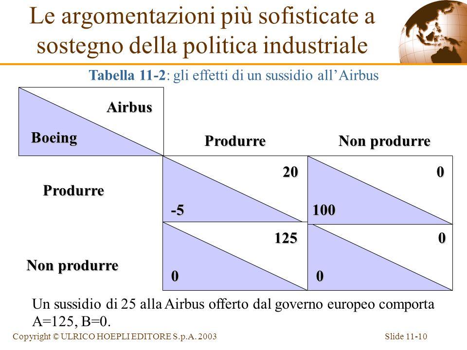 Tabella 11-2: gli effetti di un sussidio all'Airbus
