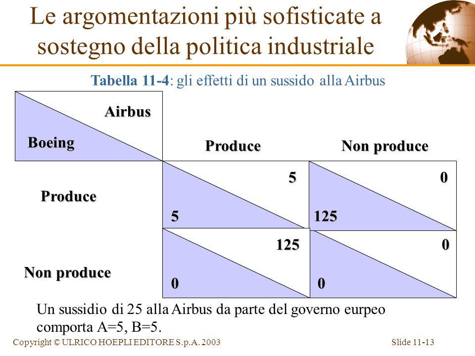 Tabella 11-4: gli effetti di un sussido alla Airbus