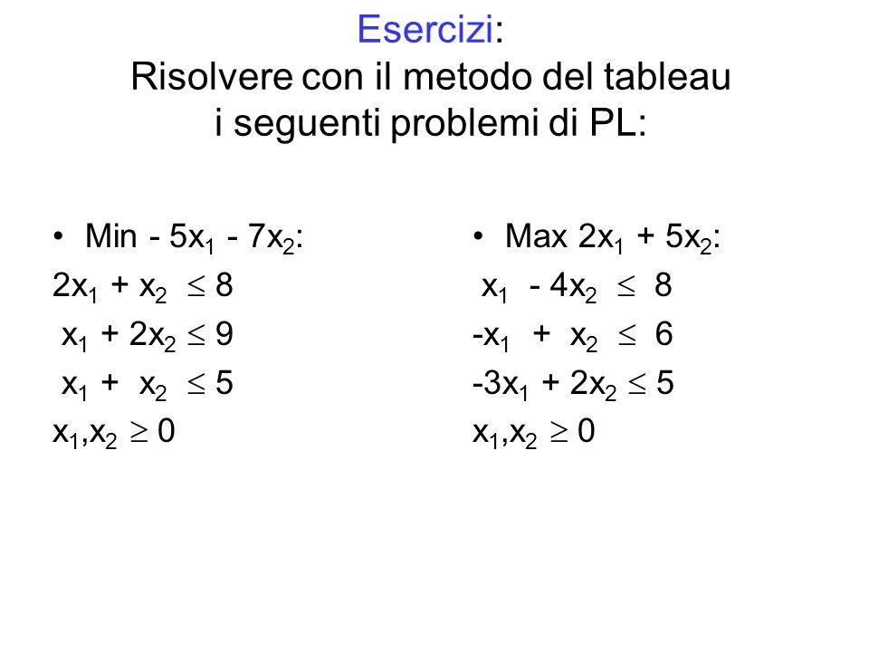 Esercizi: Risolvere con il metodo del tableau i seguenti problemi di PL: