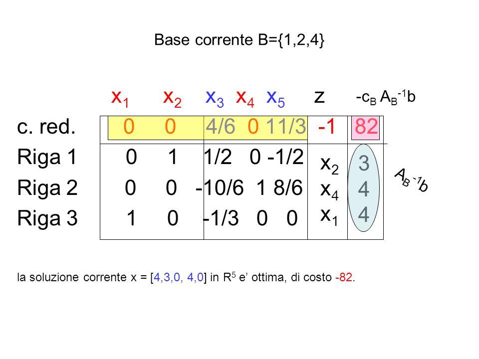 x1 x2 x3 x4 x5 z c. red. 0 0 4/6 0 11/3 -1 82 Riga 1 0 1 1/2 0 -1/2