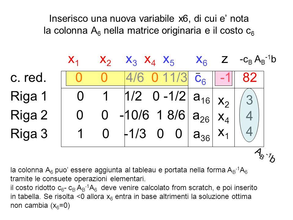 Inserisco una nuova variabile x6, di cui e' nota la colonna A6 nella matrice originaria e il costo c6