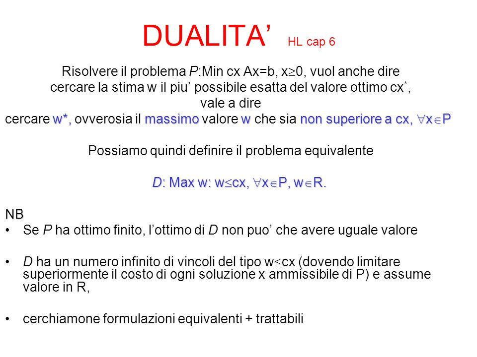 DUALITA' HL cap 6 Risolvere il problema P:Min cx Ax=b, x0, vuol anche dire. cercare la stima w il piu' possibile esatta del valore ottimo cx*,