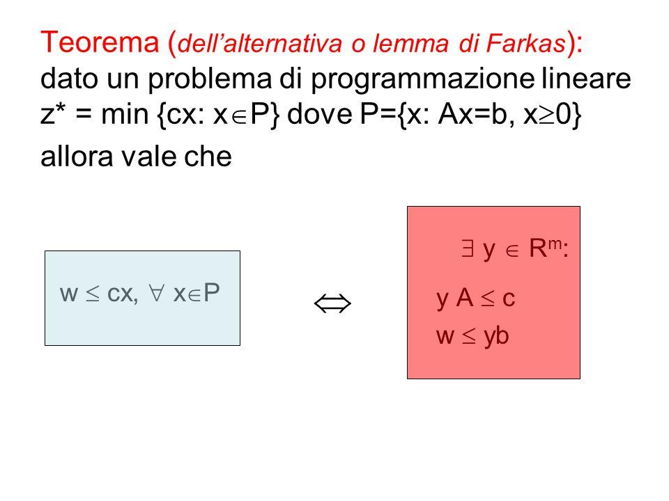 Teorema (dell'alternativa o lemma di Farkas): dato un problema di programmazione lineare z* = min {cx: xP} dove P={x: Ax=b, x0} allora vale che