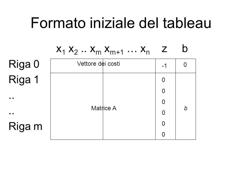 Formato iniziale del tableau