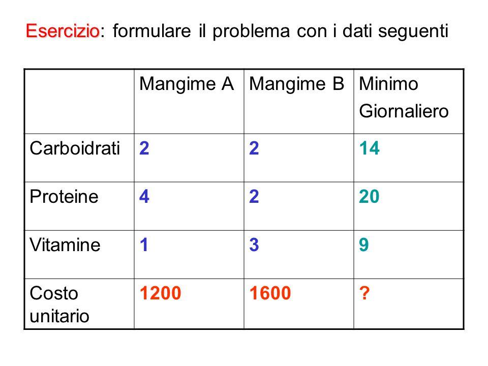 Esercizio: formulare il problema con i dati seguenti