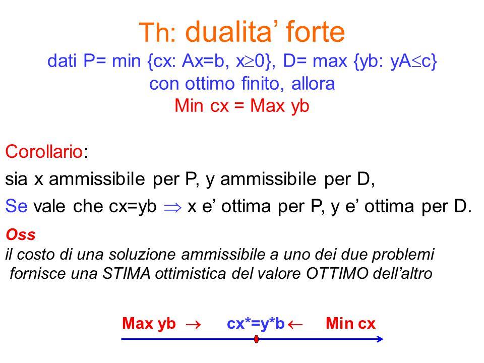 Th: dualita' forte dati P= min {cx: Ax=b, x0}, D= max {yb: yAc} con ottimo finito, allora Min cx = Max yb