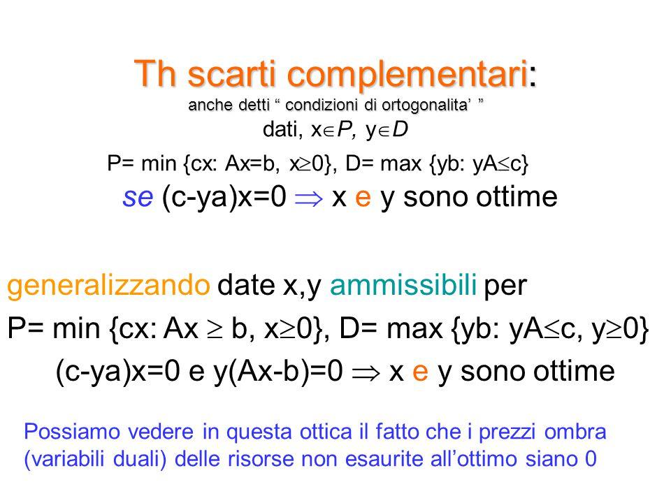 (c-ya)x=0 e y(Ax-b)=0  x e y sono ottime