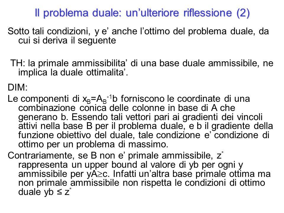 Il problema duale: un'ulteriore riflessione (2)