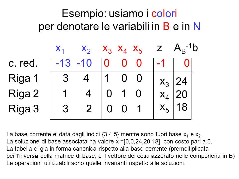 Esempio: usiamo i colori per denotare le variabili in B e in N