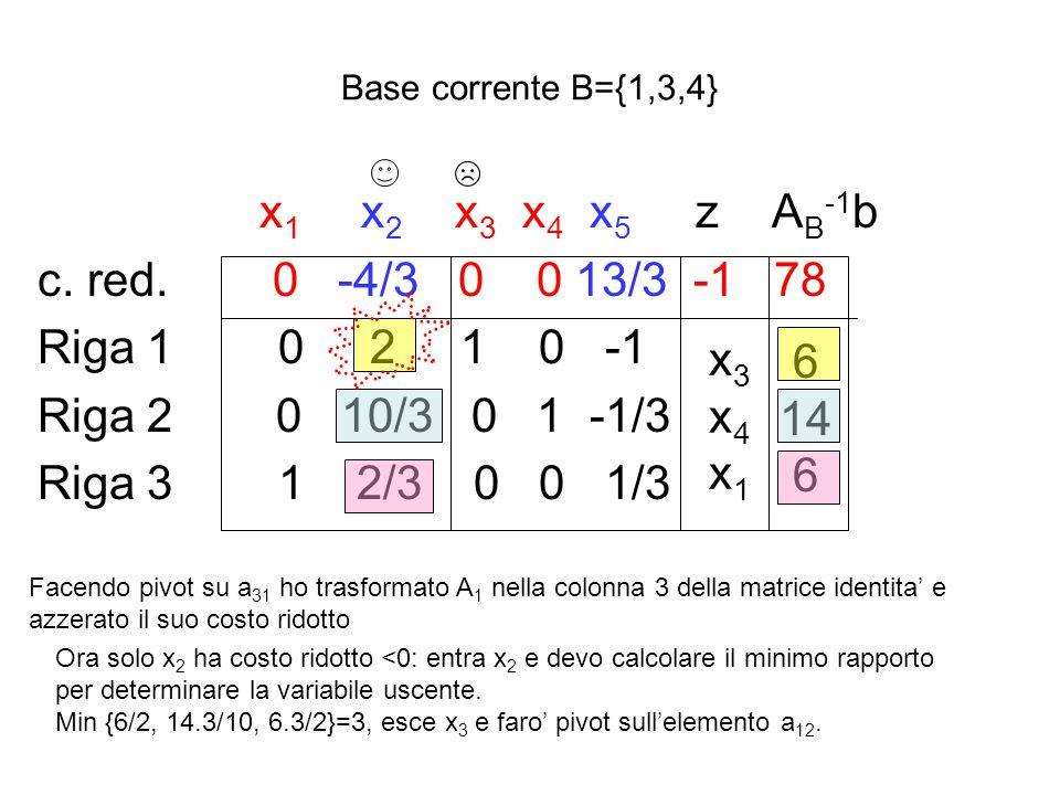 x1 x2 x3 x4 x5 z AB-1b c. red. 0 -4/3 0 0 13/3 -1 78 Riga 1 0 2 1 0 -1