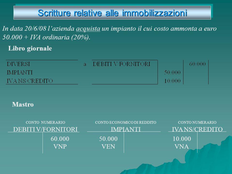 Scritture relative alle immobilizzazioni