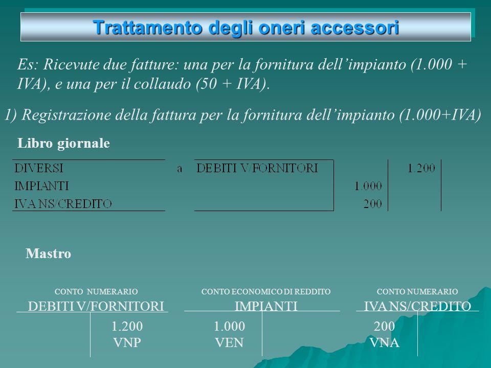 Trattamento degli oneri accessori