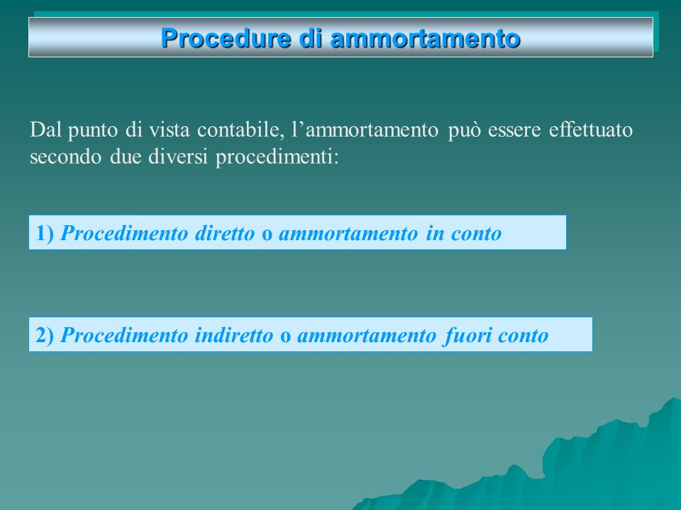 Procedure di ammortamento