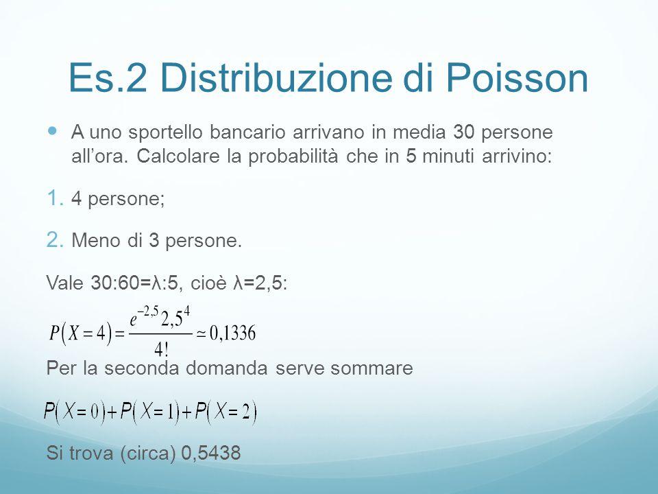 Es.2 Distribuzione di Poisson