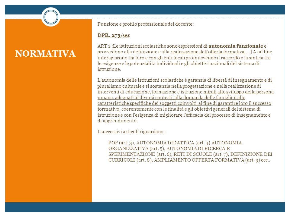NORMATIVA Funzione e profilo professionale del docente: DPR. 275/99: