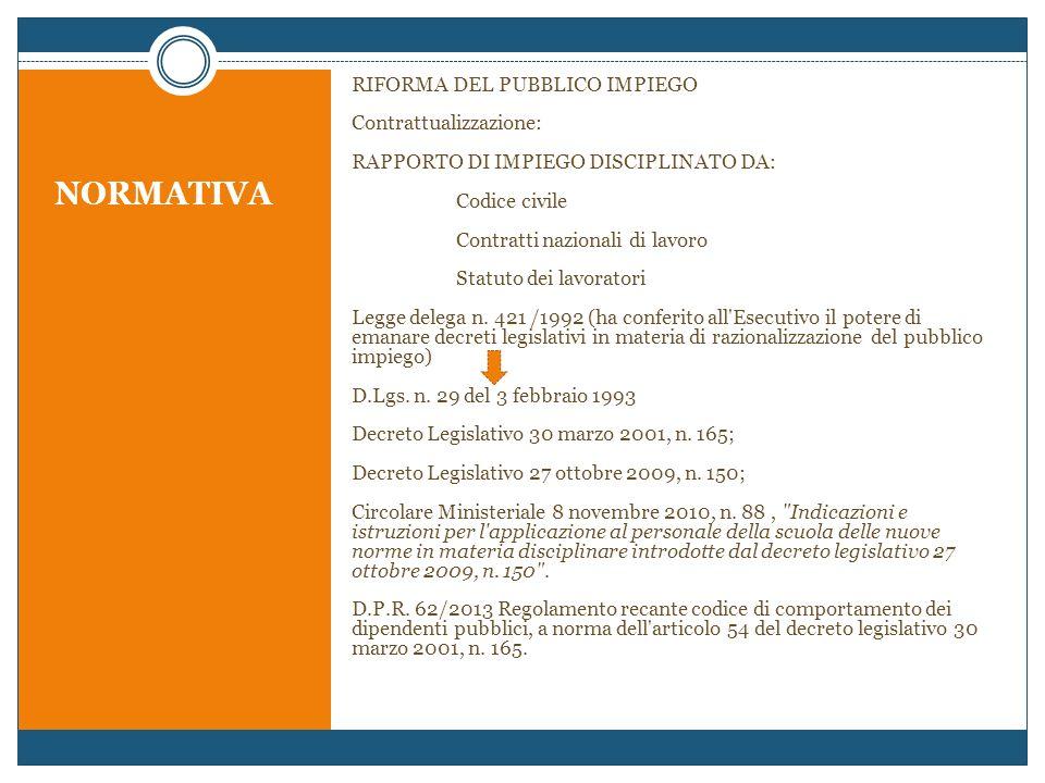 NORMATIVA RIFORMA DEL PUBBLICO IMPIEGO Contrattualizzazione: