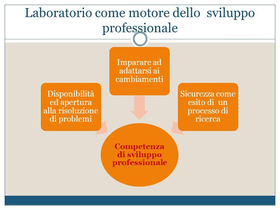 Laboratorio come motore dello sviluppo professionale