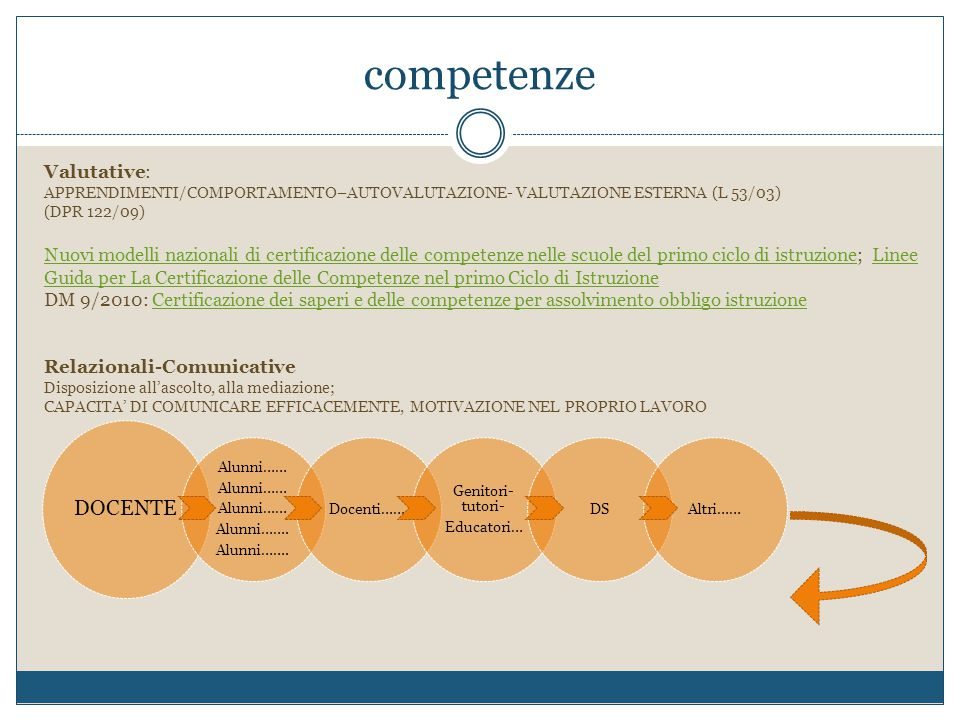 competenze DOCENTE Valutative: