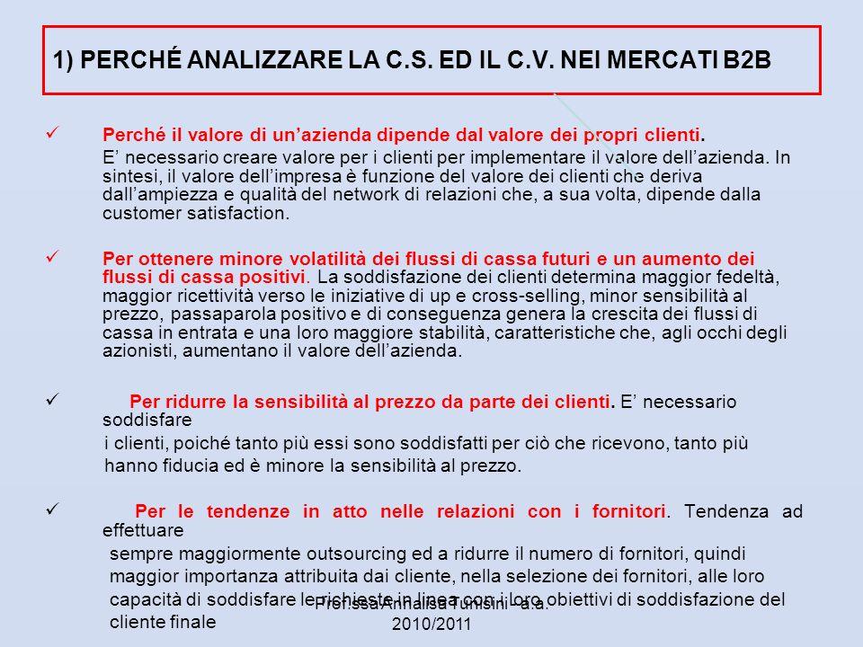 1) PERCHÉ ANALIZZARE LA C.S. ED IL C.V. NEI MERCATI B2B