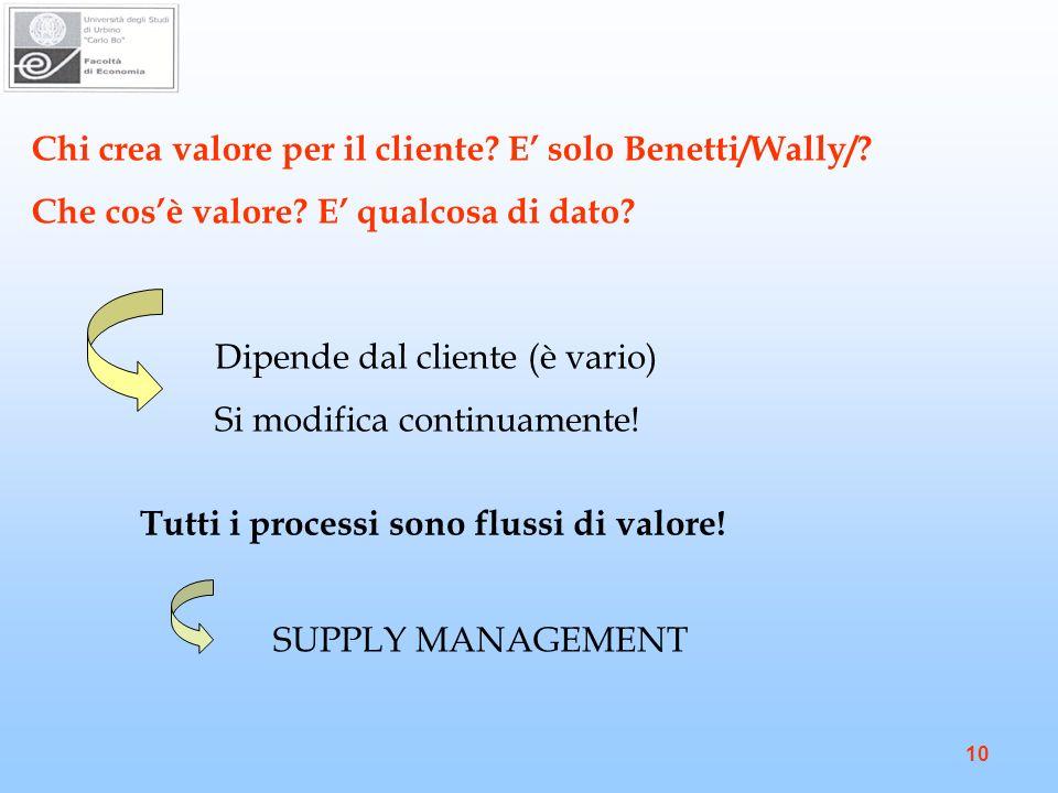 Chi crea valore per il cliente E' solo Benetti/Wally/