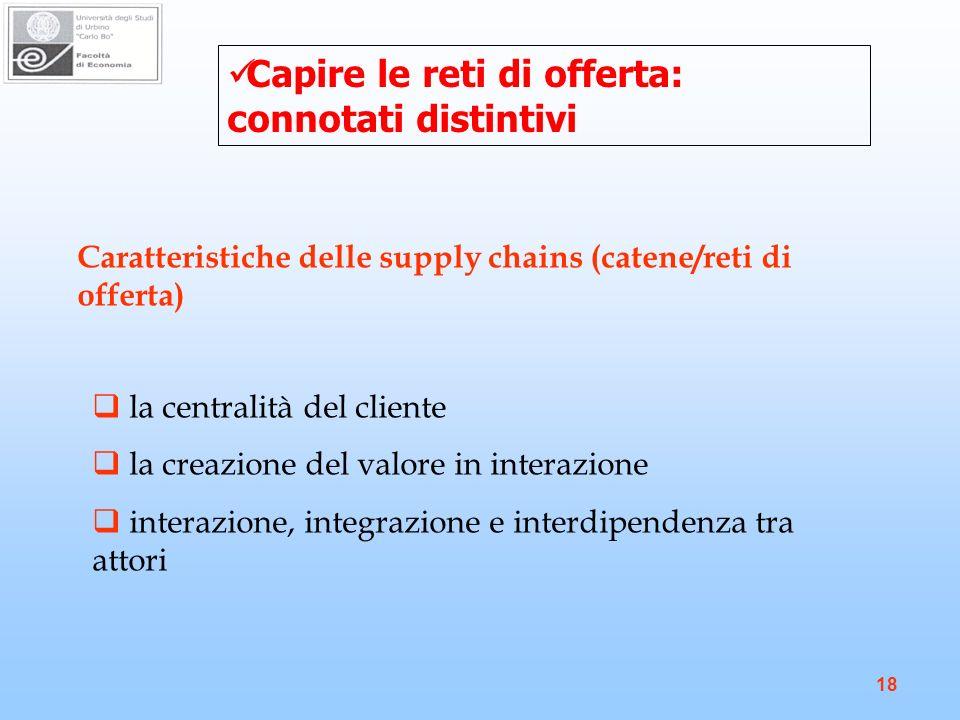 Capire le reti di offerta: connotati distintivi