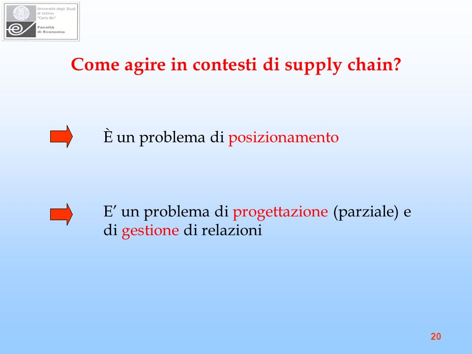 Come agire in contesti di supply chain