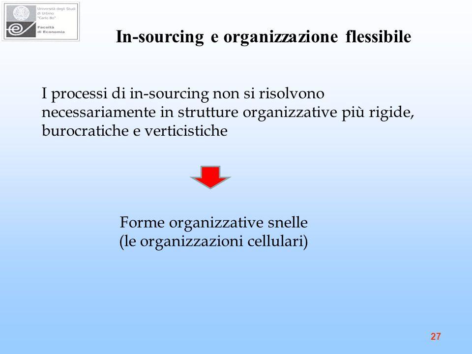 In-sourcing e organizzazione flessibile