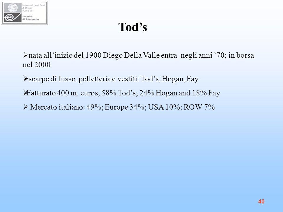 Tod's nata all'inizio del 1900 Diego Della Valle entra negli anni '70; in borsa nel 2000. scarpe di lusso, pelletteria e vestiti: Tod's, Hogan, Fay.