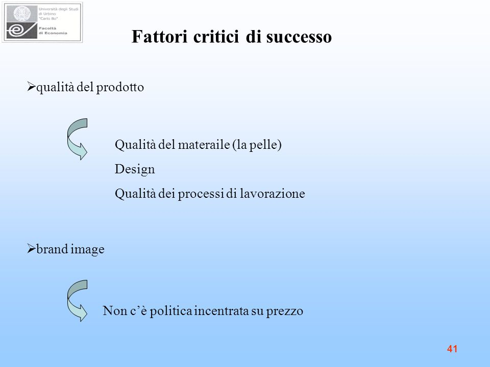 Fattori critici di successo