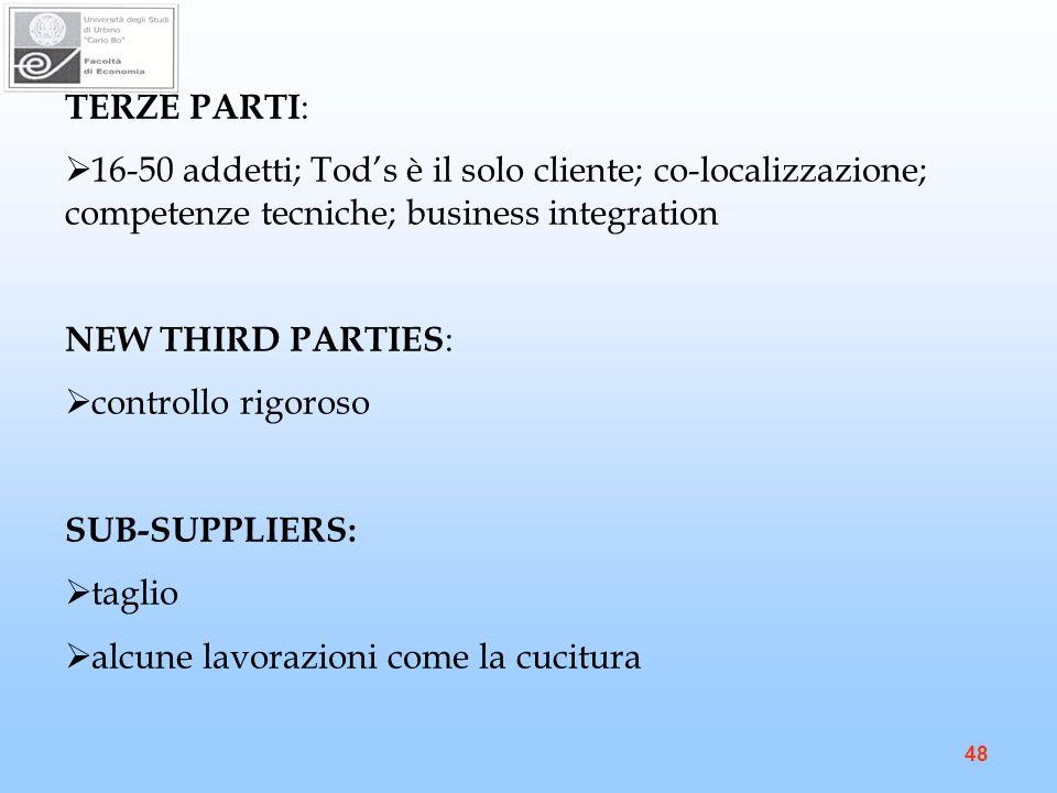 TERZE PARTI: 16-50 addetti; Tod's è il solo cliente; co-localizzazione; competenze tecniche; business integration.