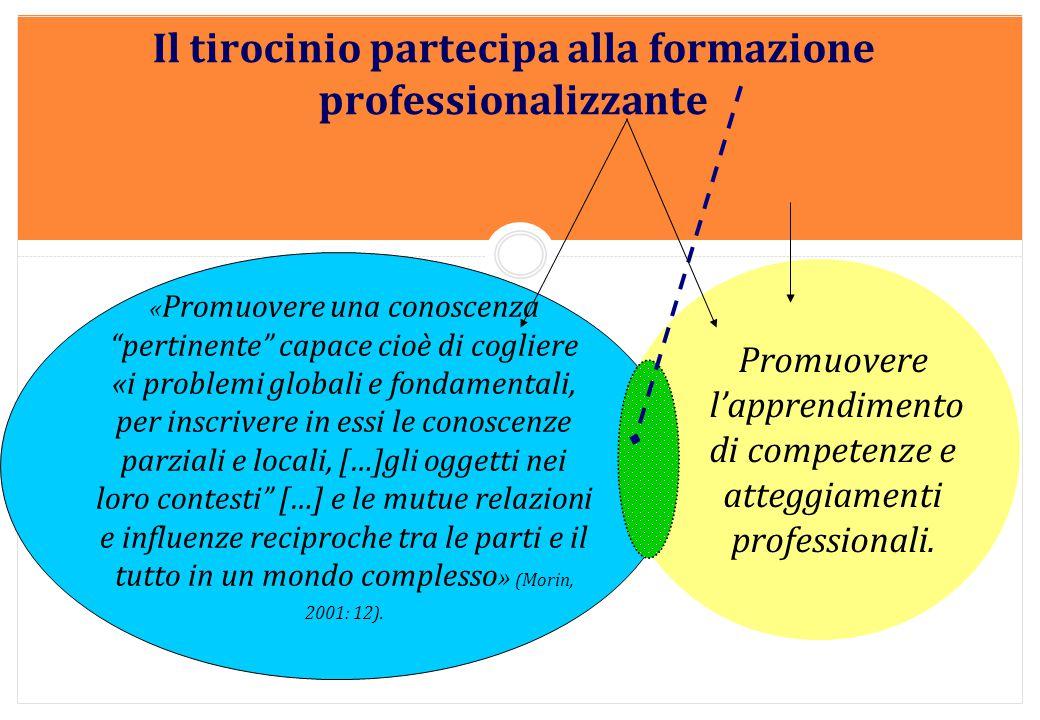 Il tirocinio partecipa alla formazione professionalizzante