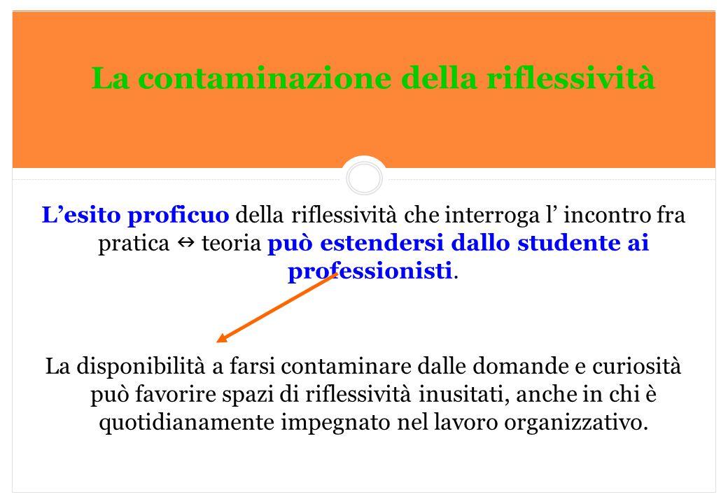 La contaminazione della riflessività