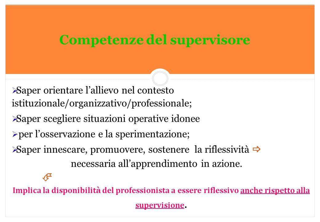 Competenze del supervisore