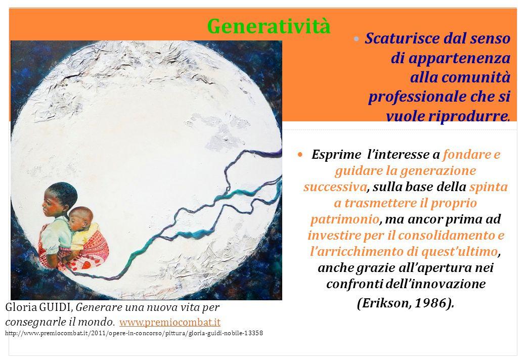 Generatività Scaturisce dal senso di appartenenza alla comunità professionale che si vuole riprodurre.