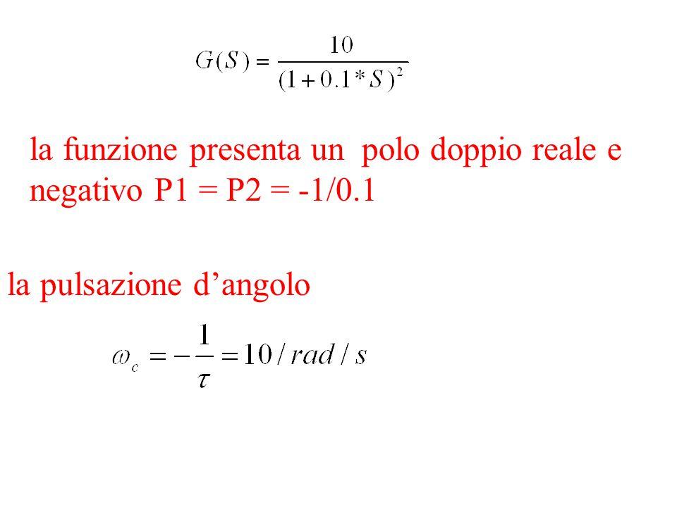 la funzione presenta un polo doppio reale e negativo P1 = P2 = -1/0.1
