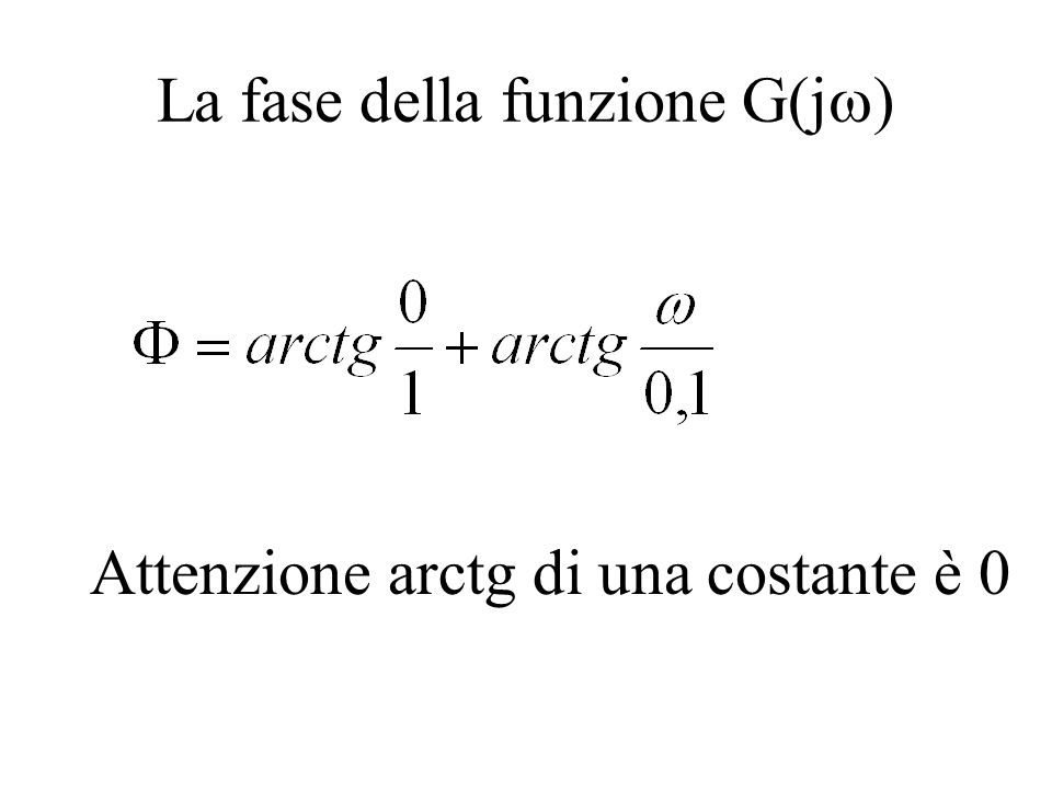 La fase della funzione G(j)