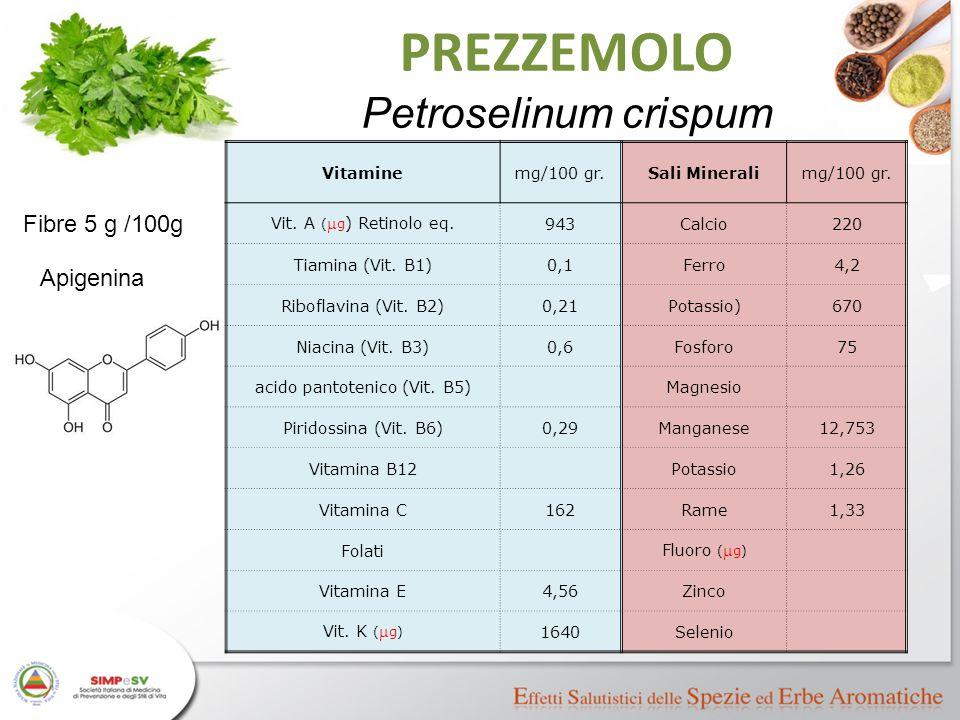 acido pantotenico (Vit. B5)