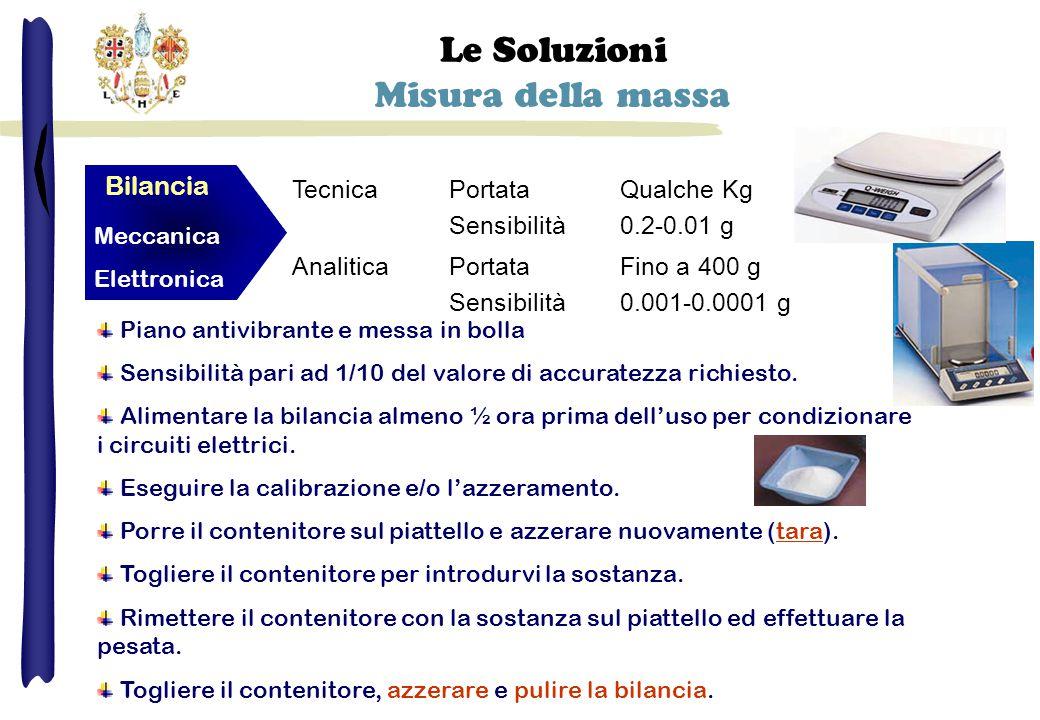 Le Soluzioni Misura della massa