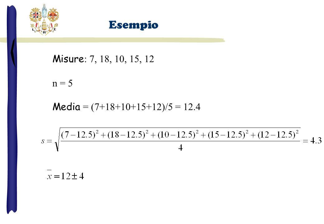 Esempio Misure: 7, 18, 10, 15, 12 n = 5 Media = (7+18+10+15+12)/5 = 12.4