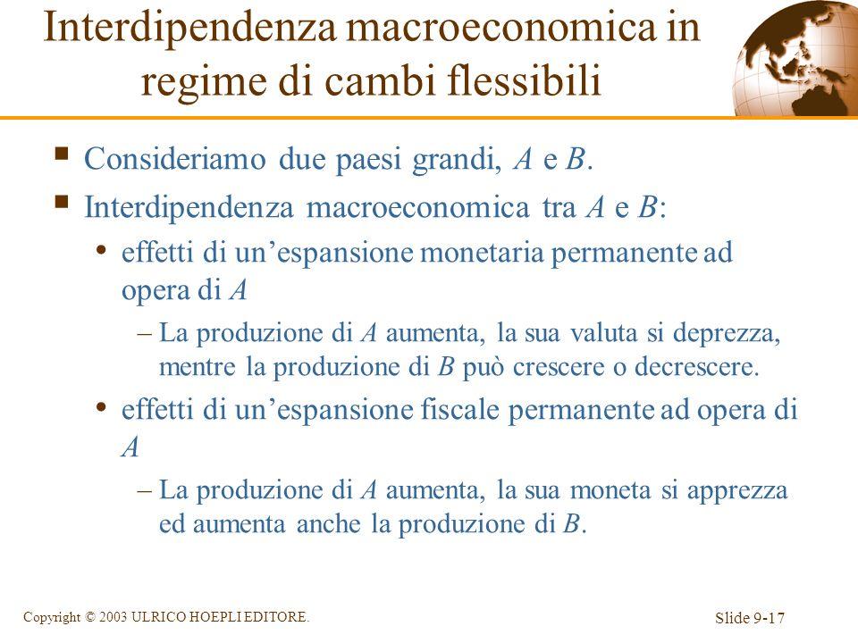 Interdipendenza macroeconomica in regime di cambi flessibili