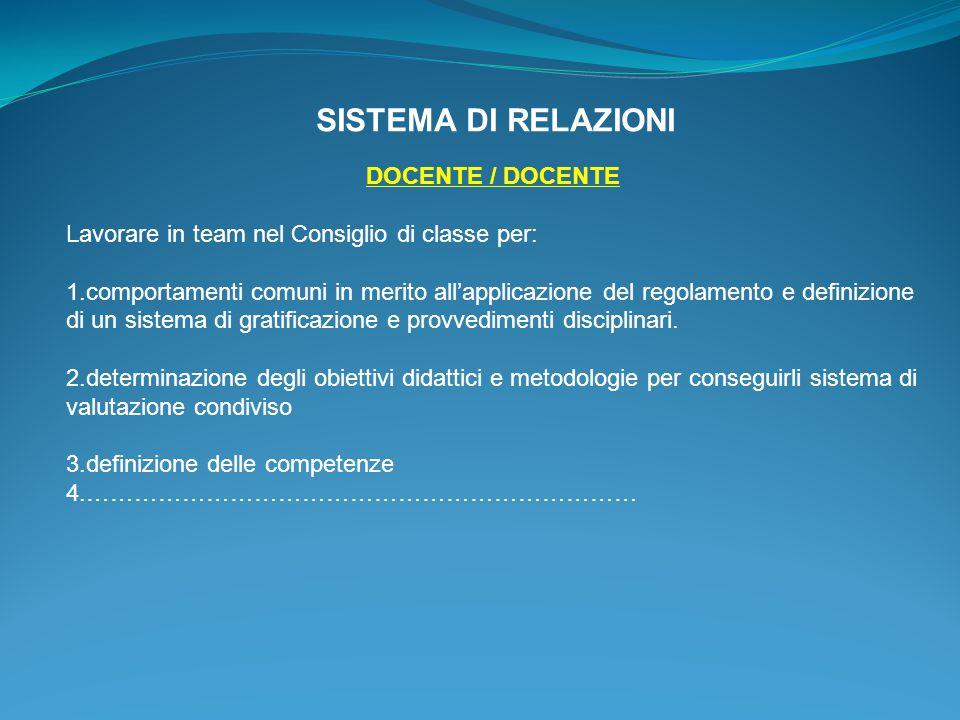 SISTEMA DI RELAZIONI DOCENTE / DOCENTE