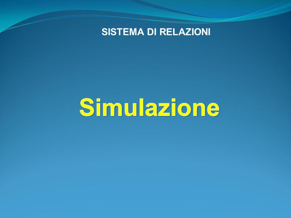 SISTEMA DI RELAZIONI Simulazione