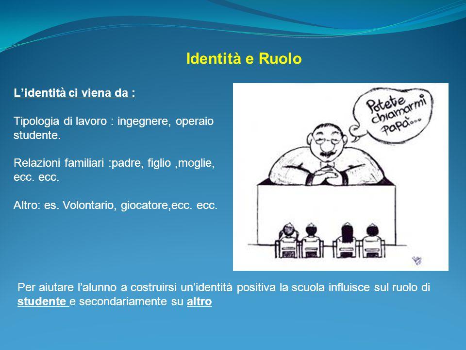 Identità e Ruolo L'identità ci viena da :