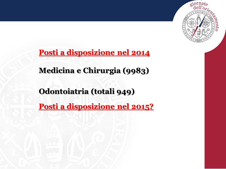 Posti a disposizione nel 2014