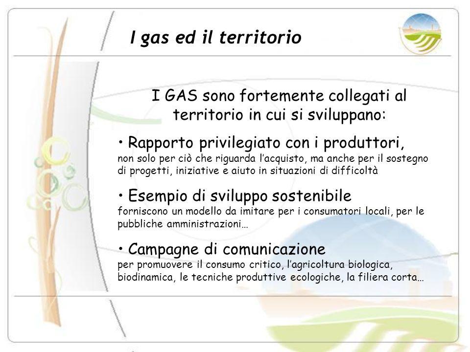 I GAS sono fortemente collegati al territorio in cui si sviluppano: