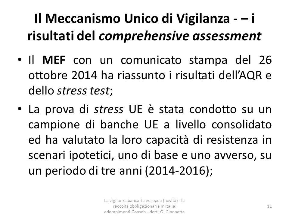 Il Meccanismo Unico di Vigilanza - – i risultati del comprehensive assessment